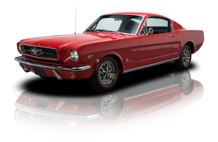 Models Brand New Muscle Car Replicas Builder For Sale Eleanor
